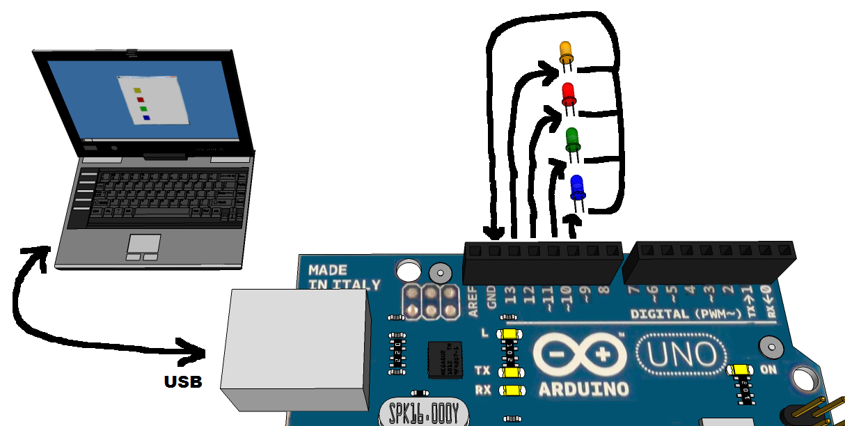 Pc to arduino led control engineer zero