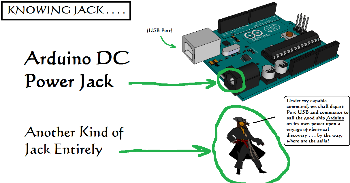 Dc barrel power jack connector schematic get free image