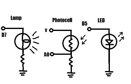 light detect