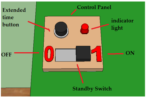 manual switch