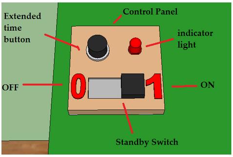manual switch